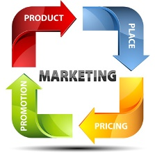 Product Development Marketing
